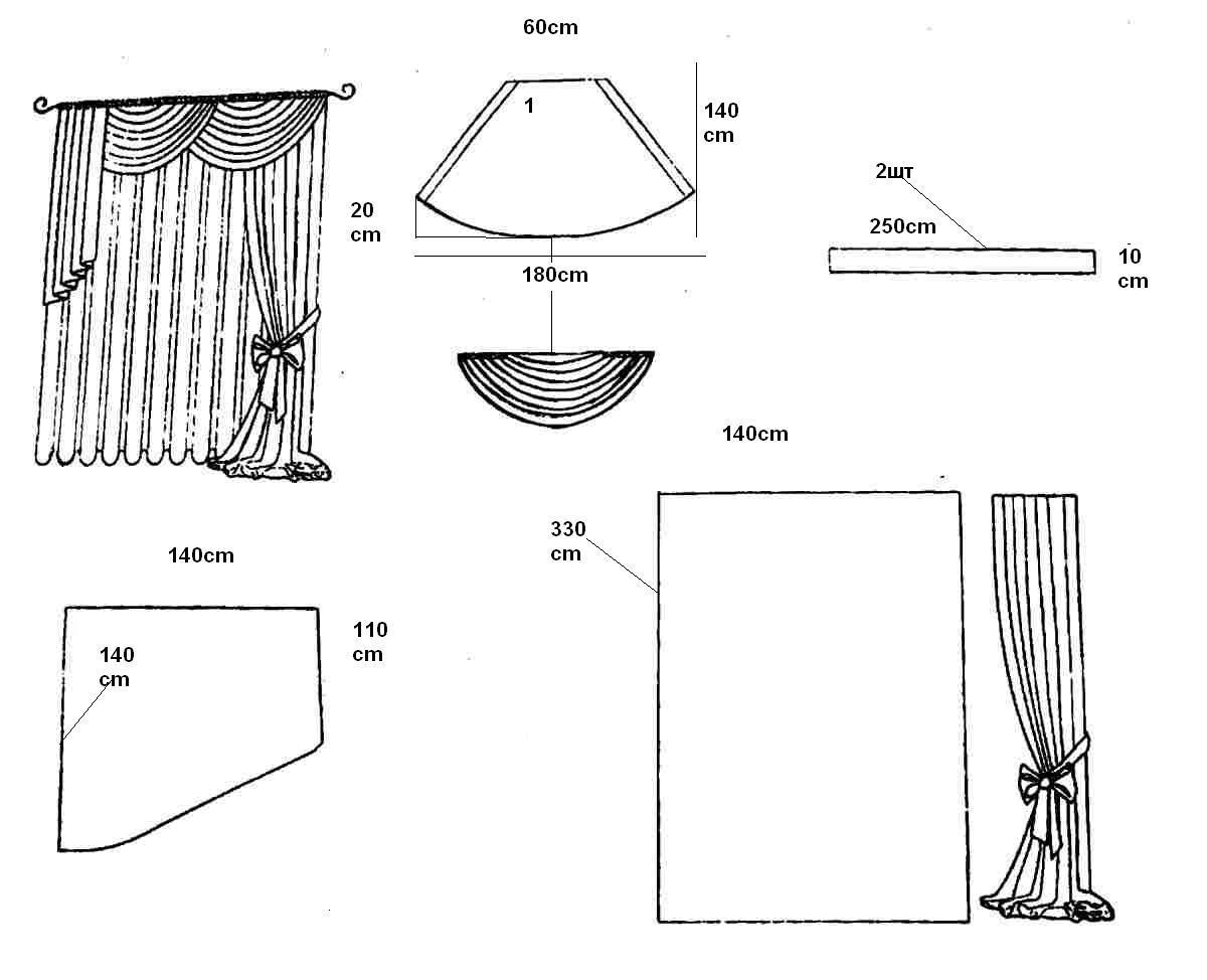 Выкройка ламбрекена для штор на кухню своими руками